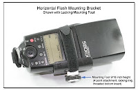 PJ1003: Horizontal Flash Mounting Bracket with Locking Mounting Foot