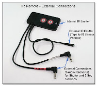 CP1101: IR Remote - External Connections (PW)