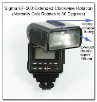 AS1008: Sigma EF-500 Extended Clockwise Rotation Mod