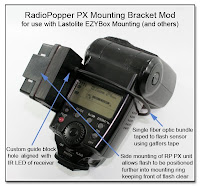 CP1022: RadioPopper PX Mounting Bracket Mod - (rear view - attached to 580EX)