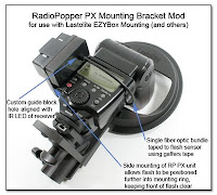 CP1023: RadioPopper PX Mounting Bracket Mod - Attached to Lastolite EZYBox (rear view)