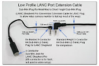 CP1103: Low Profile LANC Port Extension Cable (Allows video camera monitor to fold up most of the way)