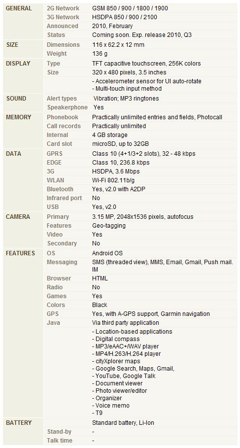 Garmin-Asus Nuvifone A50 Specifications