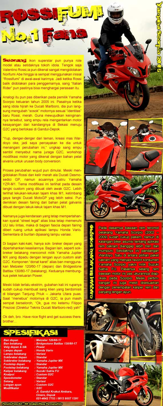 Posted in: Modifikasi title=