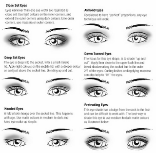 eye makeup application | Eye Makeup