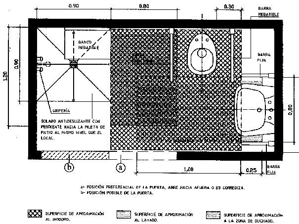 Dimensiones De Un Baño Con Ducha:Instalaciones Sanitarias: abril 2011