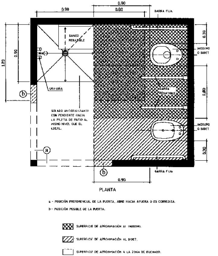 Medidas Baño De Minusvalidos:Instalaciones Sanitarias: Baños discapacitados 2