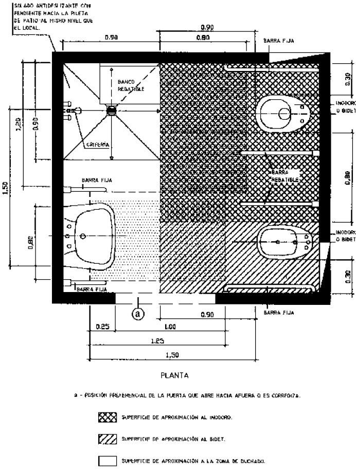 Timbre Baño Minusvalidos:Instalaciones Sanitarias: Baños discapacitados 2