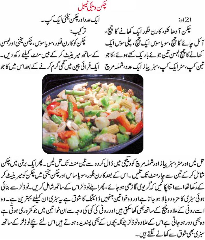 Chicken vegetable urdu recipe pakistani fashion recipes chicken vegetable urdu recipe forumfinder Choice Image