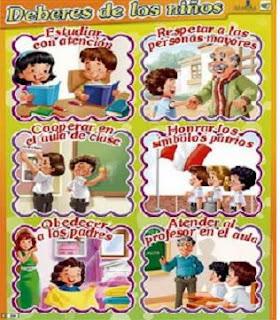 8 derechos y 8 deberes de los adolescentes - Padres en