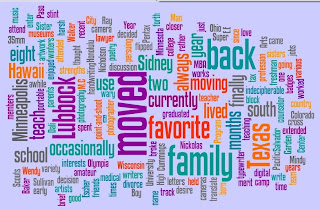 orange, blue, gray, and purple words arrange in various sizes and orientations in a rectangle.