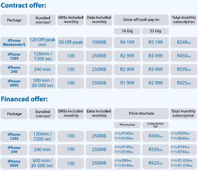 Vodacom iPhone 3GS contract pricing