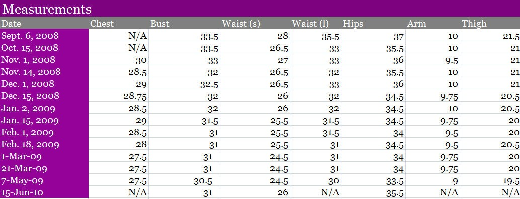 Pregnancy Belly Growth Chart Hobitfullring