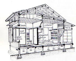 Home Designers Pro Modern Home Design Drawings Of New Anti