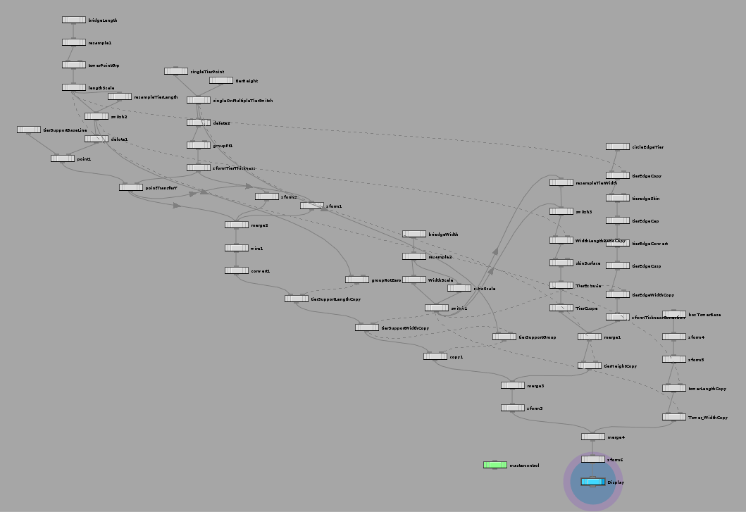 how to get node properties in cq5