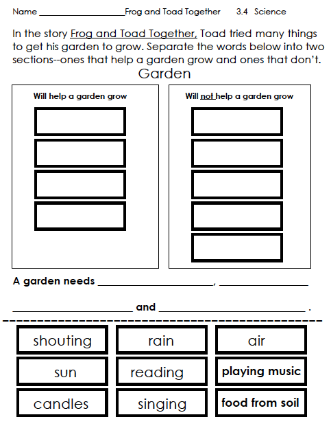 Printables Frog And Toad Worksheets mrs samuelsons swamp frogs frog and toad the garden another fabulous teacher in my district kathy price created this science sheet to go with story thanks kathy