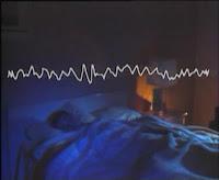 Uykunun Birinci Aşaması ve Beyin Dalgaları