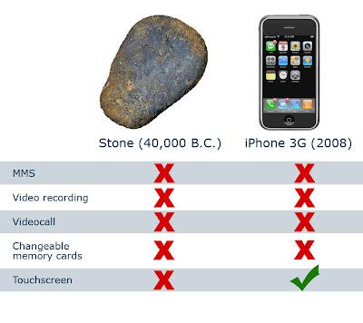 Pide Un Deseo Y Arruina Los Demas - Página 3 Iphone-piedra