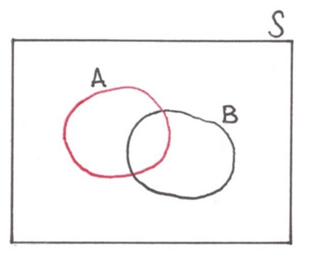 Le coin de pierre mathmatiques appliques probabilits pour le coin de pierre mathmatiques appliques probabilits pour ingnieurs et pour presque tous les non mathmaticiens 12 ccuart Gallery