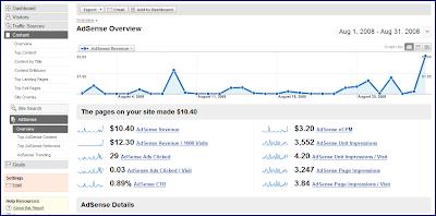 Rewolucja w Google Analytics