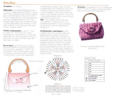 [Bolsa+rosa+-+receita.jpg]