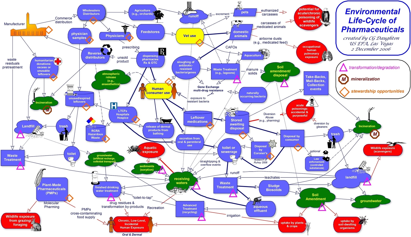 zara product life cycle