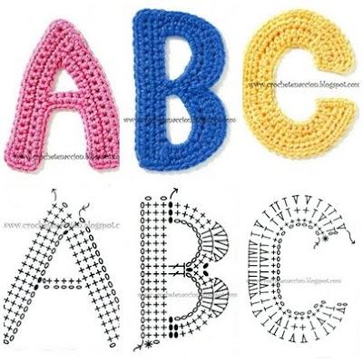 Crochet Stitches Letters : N?NEN?N SEcT?KLER?: HER YERDE KULLANILAB?LECEK TI? ??? ...