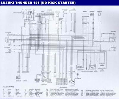 Electricity suzuki thuner 125 endonesia bebas file kelistrikan thunder en125 kick non kick starter di peroleh dari tc125 community atau sekarang tc indonesia mohon jika ada yang punya linknya asfbconference2016 Gallery