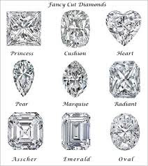 Fancy Cut Diamonds