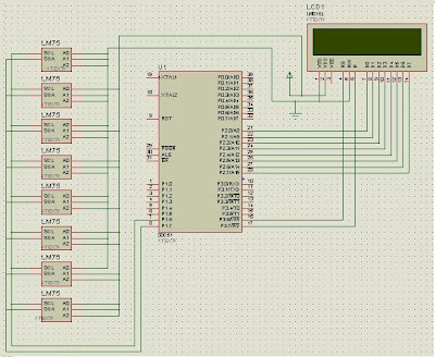 LM75 temperature sensor and its interface with micro-controller