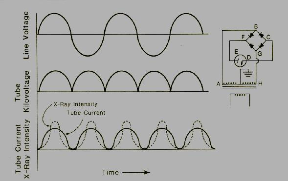 x-ray circuit current flow