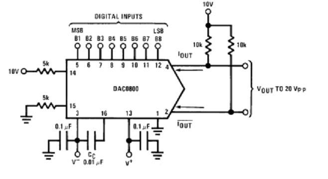 schematic dac0800 introduction controller circuit rh digital microcontroller blogspot com UT DAC Block System Block Diagram