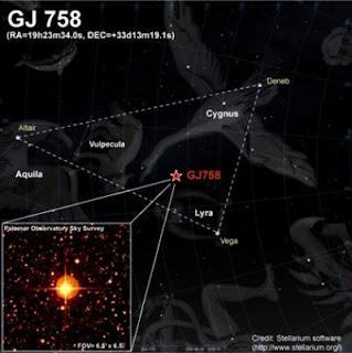 Primera imagen de un exoplaneta frío, en la estrella GJ 758