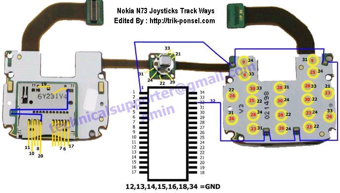 Nokia N73 Keypad