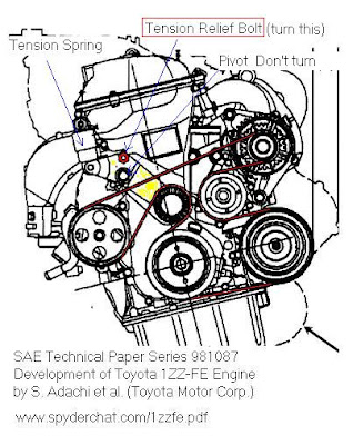 T2334908 Need diagram fan belt or serpentine belt as well 1996 Toyota Corolla Ke Light Switch Location in addition 1997 Jeep Cherokee Location Of Crankshaft Position Sensor F in addition 1994 Isuzu Amigo 2 6l Serpentine Belt Diagram also Chevy Engine Diagrams Free. on 1999 toyota camry serpentine belt
