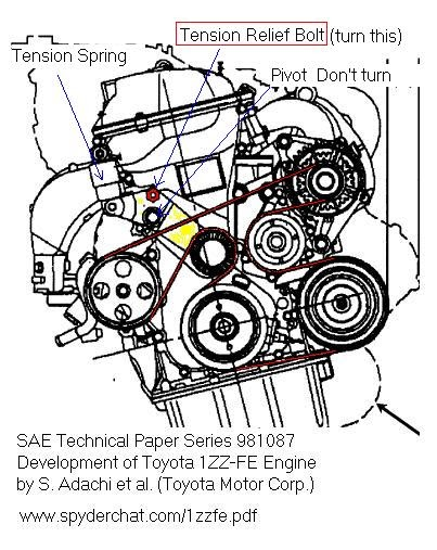 Free Serpentine Belt Diagram on 2008 Toyota Matrix Fuse Box Layout