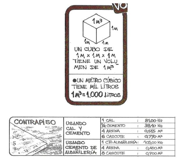 Mantenimiento de equipos e instalaciones calculo de for Materiales para hacer un piso