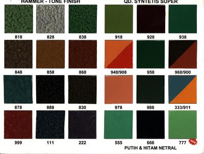 Folding Gate Sumber Makmur: Contoh Warna Pilihan Folding Gate