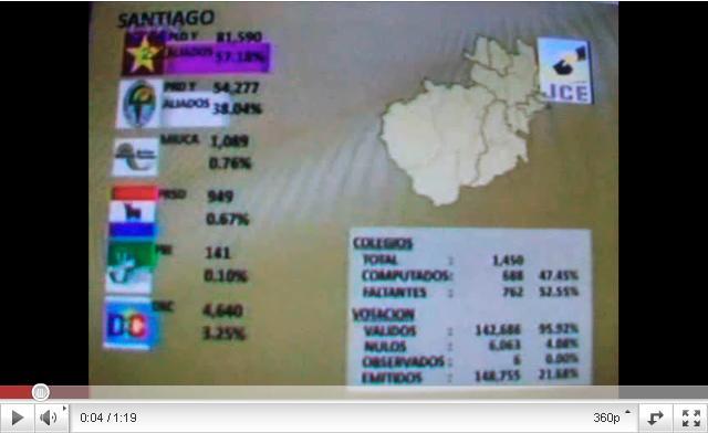 junta central electotal: