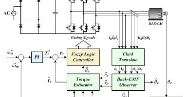 Simulink Projects 2015 Sensorless Direct Torque