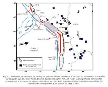 Distribución espacial de áreas de ruptura y lagunas sísmicas en el borde oeste del Perú