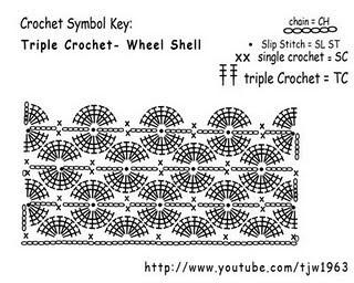 BananaKnits.com: Im a better knitter than a crocheter but