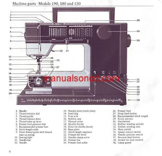 Pfaff Sewing Machines Product Reviews and Prices - Epinions.com