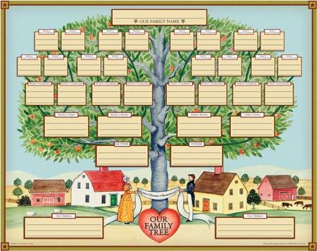 clipart family tree. clipart family tree.