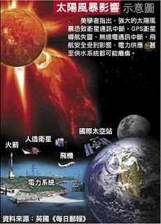 2013預言 - 2013預言 太陽風暴