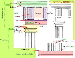 external image DORICO.jpg