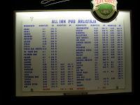 All Inn Pub, biliárdszalon, internet, olcsó kocsma, Unitravel, wi-fi, Üllői út, Kálvin tér, játékterem