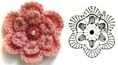Lindas flores tejidas en ganchillo