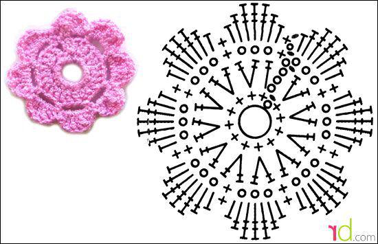 Patrones a crochet flores de primavera :