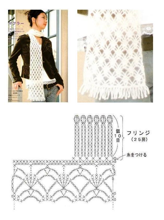 ensear un blog sobre tejido lo largo de patrones de